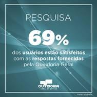 Pesquisa aponta 69% de satisfação dos    atendimentos prestados pela OGE